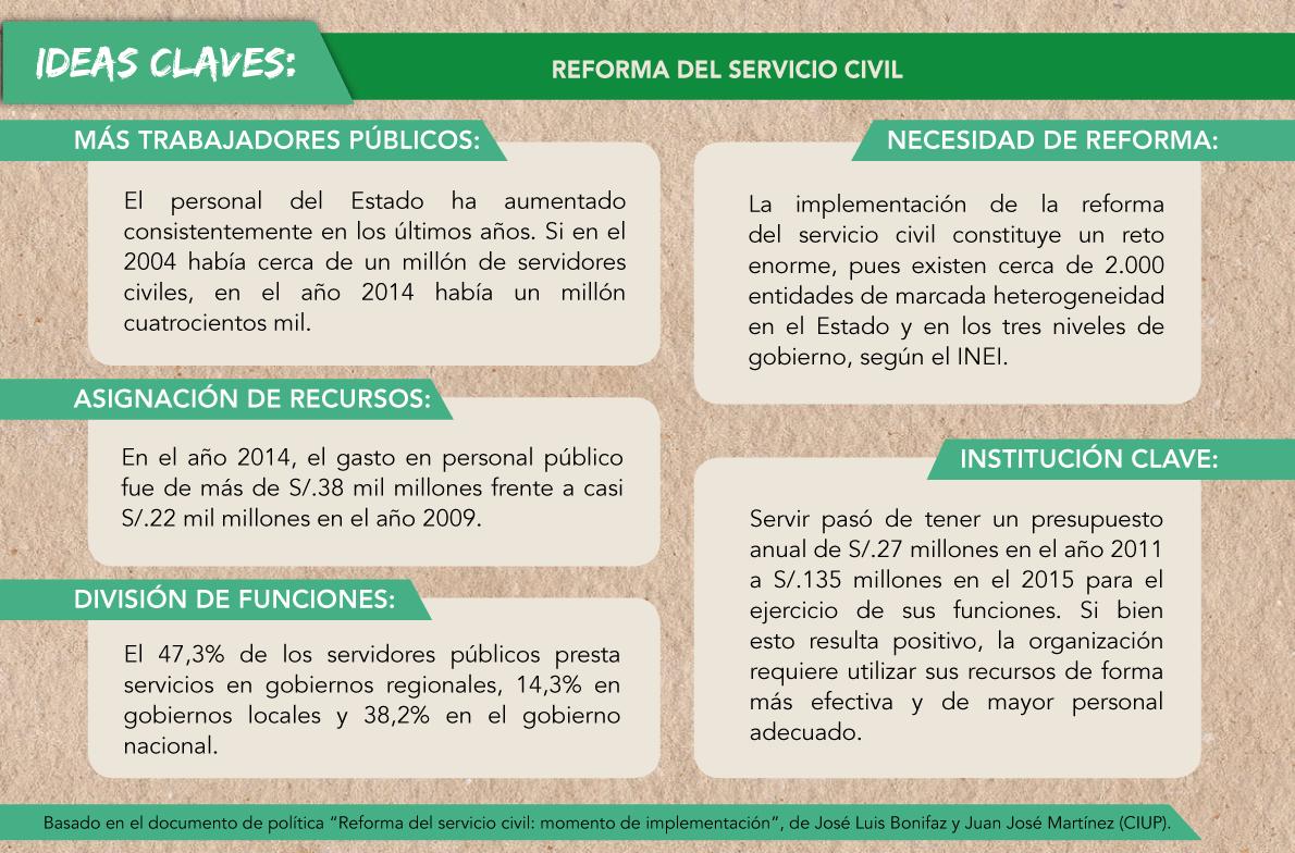 Hoja de ruta: Reforma de Servicio Civil